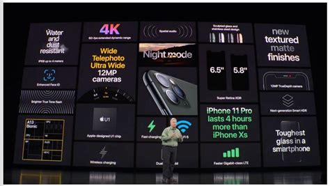 iphone iphone pro pro max specs features