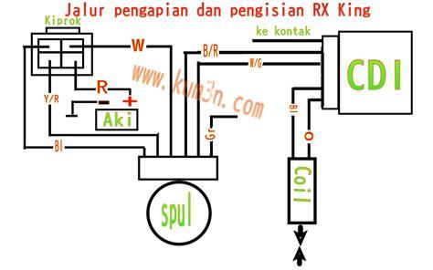 diagram jalur pengapian dan pengisian di yamaha rx king