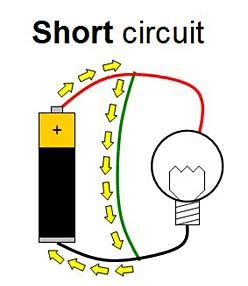 What Kinds Short Circuit Detection Circuits Are