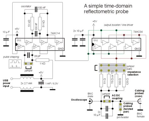 A simple time-domain reflectometric probe, for use with an ...