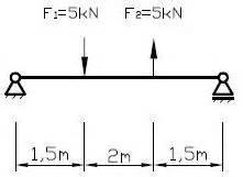 Auflager Berechnen : maschinenbau statik statik aufgabe 1 auflagerreaktionen berechnen ~ Themetempest.com Abrechnung