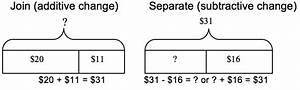 30 Tape Diagram Math 2nd Grade