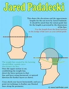 How To Cut Jared Padalecki U0026 39 S Hairstyle