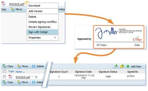fastman digital signatures fastman