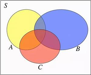 Why Do Some Statisticians Dislike Venn Diagrams