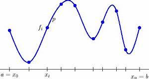 Splines Berechnen : mathematik online lexikon nat rlicher spline interpolant ~ Themetempest.com Abrechnung