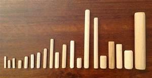 Cheville Bois 4mm : tourillons bois pas cher ~ Premium-room.com Idées de Décoration