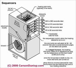 Air Source Heat Pump With Propane Backup Pictures