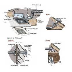 Nutone Bathroom Exhaust Fan Manual by Nutone Bathroom Fans Wiring Diagram Exhaust Fan Get Free