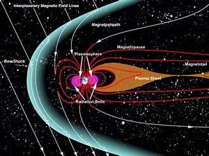 Earth U0026 39 S Magnetosphere And Plasmasheet