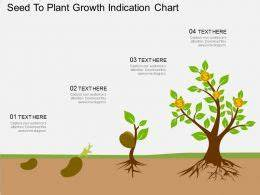 Soil Color Chart Online Agriculture Powerpoint Themes Agriculture Powerpoint