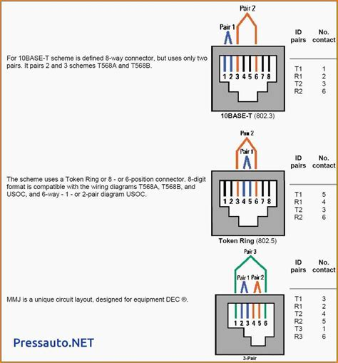 rj11 wiring diagram cat5 http wwwlcomcom