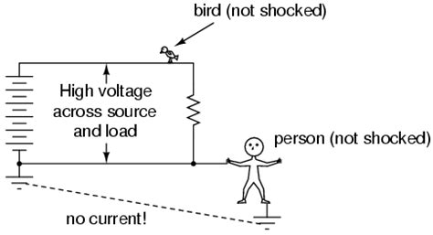 Safety Does Ground Fault Compromise The Whole Circuit