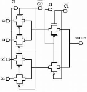 Transmission Gate Based 4 1 Mux