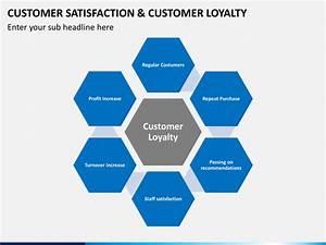 Customer Satisfaction  U0026 Customer Loyalty Powerpoint Template