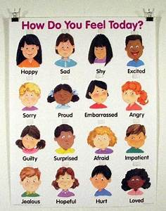 How Are You Feeling Emoji Chart Edst 220 Emotions