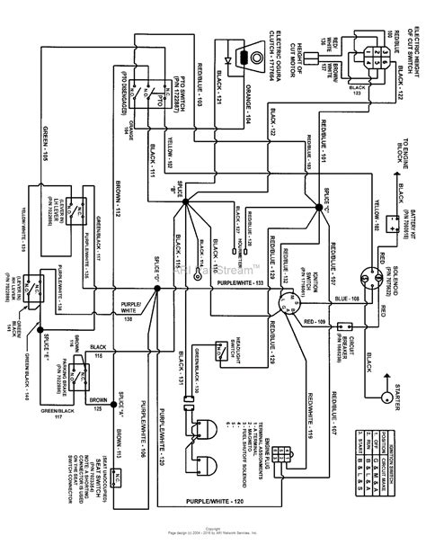 snapper sc26520 7800630 52 quot 26hp zt stick rider 150z series parts diagram for wiring