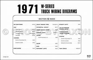 1971 Ford W9000 And Wt9000 Foldout Wiring Diagram Original