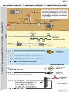 Diagrama El U00e9trico Da Inje U00e7 U00e3o Eletr U00f4nica Dos Modelos Hyundai Hb20 1 0 12v Cvvt Flex F3la