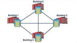 Types Of Computer Networking