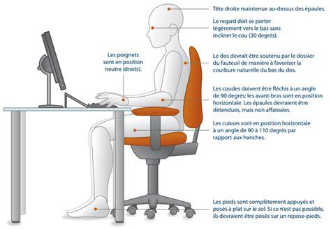 ergonomie bureau l 39 ergonomie au bureau fabienne krotoff ostéopathe d o