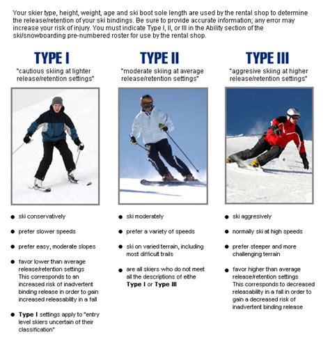 Determining your Skier Type     Jay, ME   Ski Depot