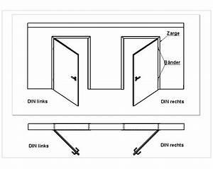 Türen Din Rechts : schreiner blog rechts oder links ~ A.2002-acura-tl-radio.info Haus und Dekorationen