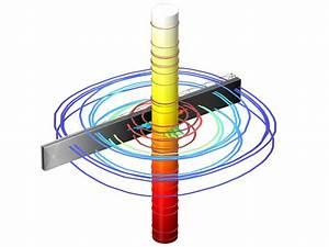 Admittanz Berechnen : elektromagnetische software rechnergest tzte modellierung von elektromagnetik ~ Themetempest.com Abrechnung