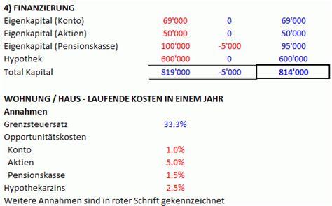 eigenheim laufende kosten lll laufende kosten f 252 r ein haus oder eine wohnung pro monat hypothek finanzmonitor