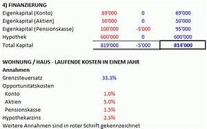 Laufende Kosten Wohnung : aquarium kosten im monat aquarium r ckwand zum cm quot ~ Lizthompson.info Haus und Dekorationen