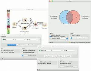 Venn Diagram  U2014 Orange Visual Programming 3 Documentation