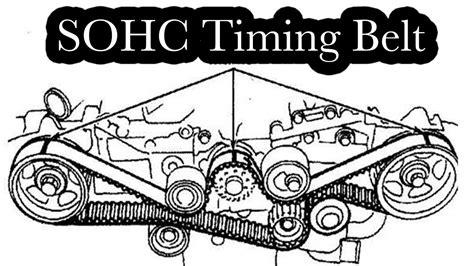 Sohc Subaru Timing Belt Replacement Procedure Youtube