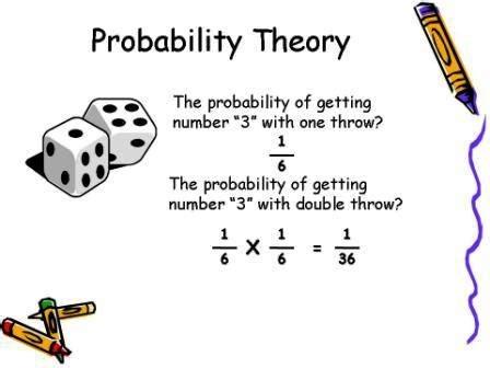 Math Probability  Early Modern Europe