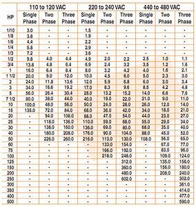 Electrical Wire Size Amp Chart Index Of Postpic 2012 10