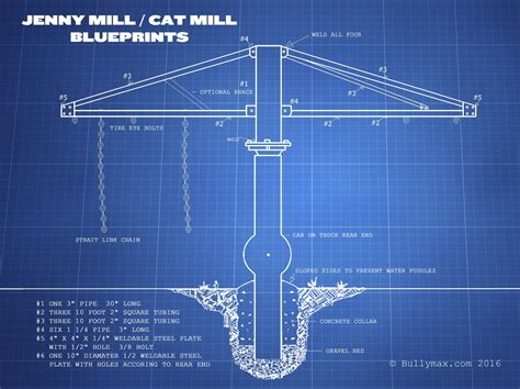 build blueprints how to build a cat mill mill blueprints included