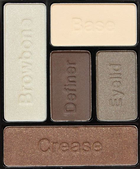 wet  wild color icon palette  naked truth reviews