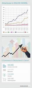 Kredit Trotz Schufa Und Hartz 4 Ohne Vorkosten : online handel infografik kredit mit schufa jetzt zum ~ Jslefanu.com Haus und Dekorationen