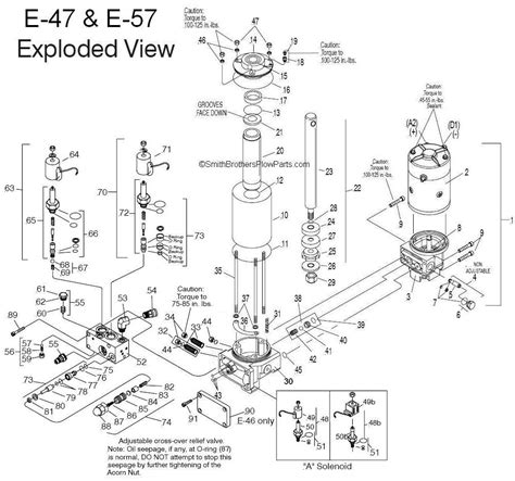 snow plow  wiring diagram wiring library