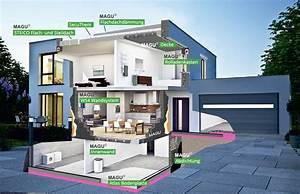 Haus Bauen Ohne Eigenkapital : haus bauen ohne eigenkapital immobilien haus kaufen ~ Michelbontemps.com Haus und Dekorationen
