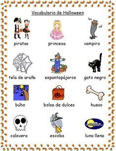 1000+ Images About Spanish Dictionary On Pinterest  Vocabulary, Word Walls And In Spanish
