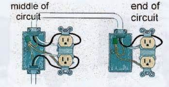 similiar basic electrical wiring keywords home electrical outlet wiring diagrams on basic receptacle wiring
