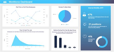 hr report samples templates  annual  monthly reports