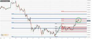 Bitcoin Price Analysis The Harmonicity Continues On The