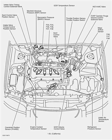97 Nissan Sentra Radio Wiring Diagram by 2007 Nissan Versa Radio Wiring Diagram Wiring Diagram