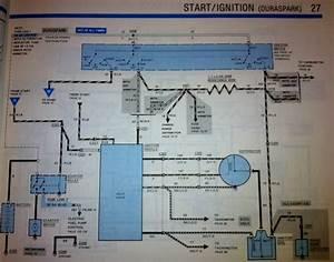 1985 Ignition Problem