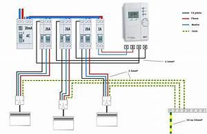 Radiateur Electrique Avec Thermostat : thermostat radiateur electrique fil pilote ~ Edinachiropracticcenter.com Idées de Décoration