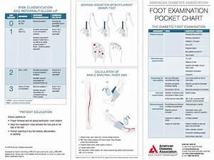 Df Blog  Download  Comprehensive Diabetic Foot Exam  Cdfe
