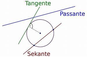 Tangente Und Normale Berechnen : tangente wiktionary ~ Themetempest.com Abrechnung