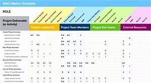 Receipt Template Xls 12 Excel Scrum Template Excel Templates Excel Templates