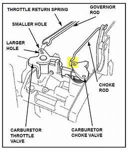 32 Honda Gcv160 Carburetor Linkage Diagram